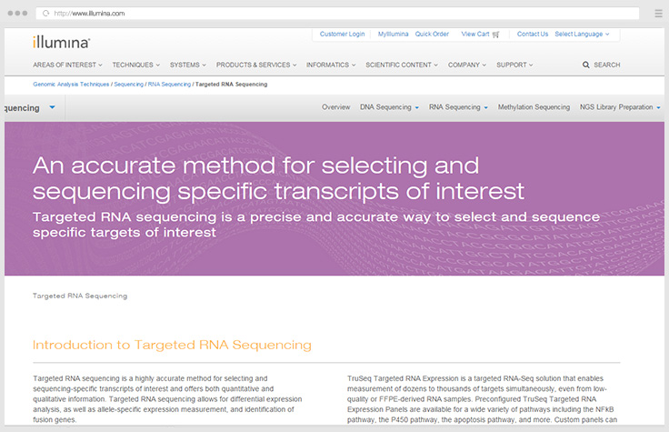 Targeted RNA Sequencing